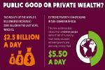 OXFAM: Gemeinwohl oder privater Wohlstand?