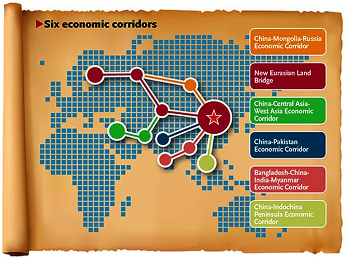 VRC Six economic corridors