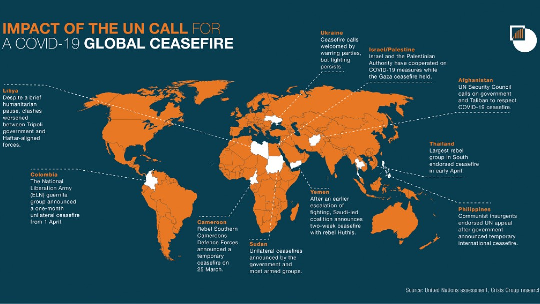 Impact of UN Call for ceasfire