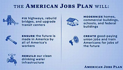 USA Jobs Plan 2021 04 20